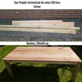 I i h hnerstall selber bauen baunaleitung jetzt kaufen i - Gartentisch bauanleitung ...